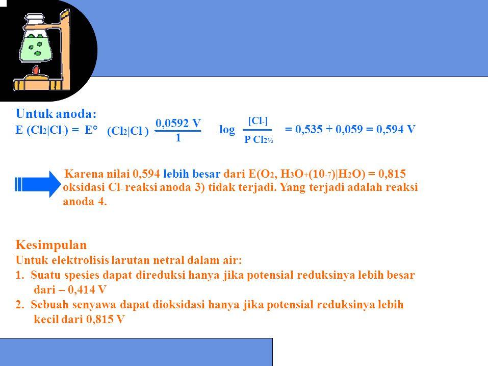 Untuk anoda: Kesimpulan E (Cl2|Cl-) = E° 0,0592 V 1 [Cl-] (Cl2|Cl-) -